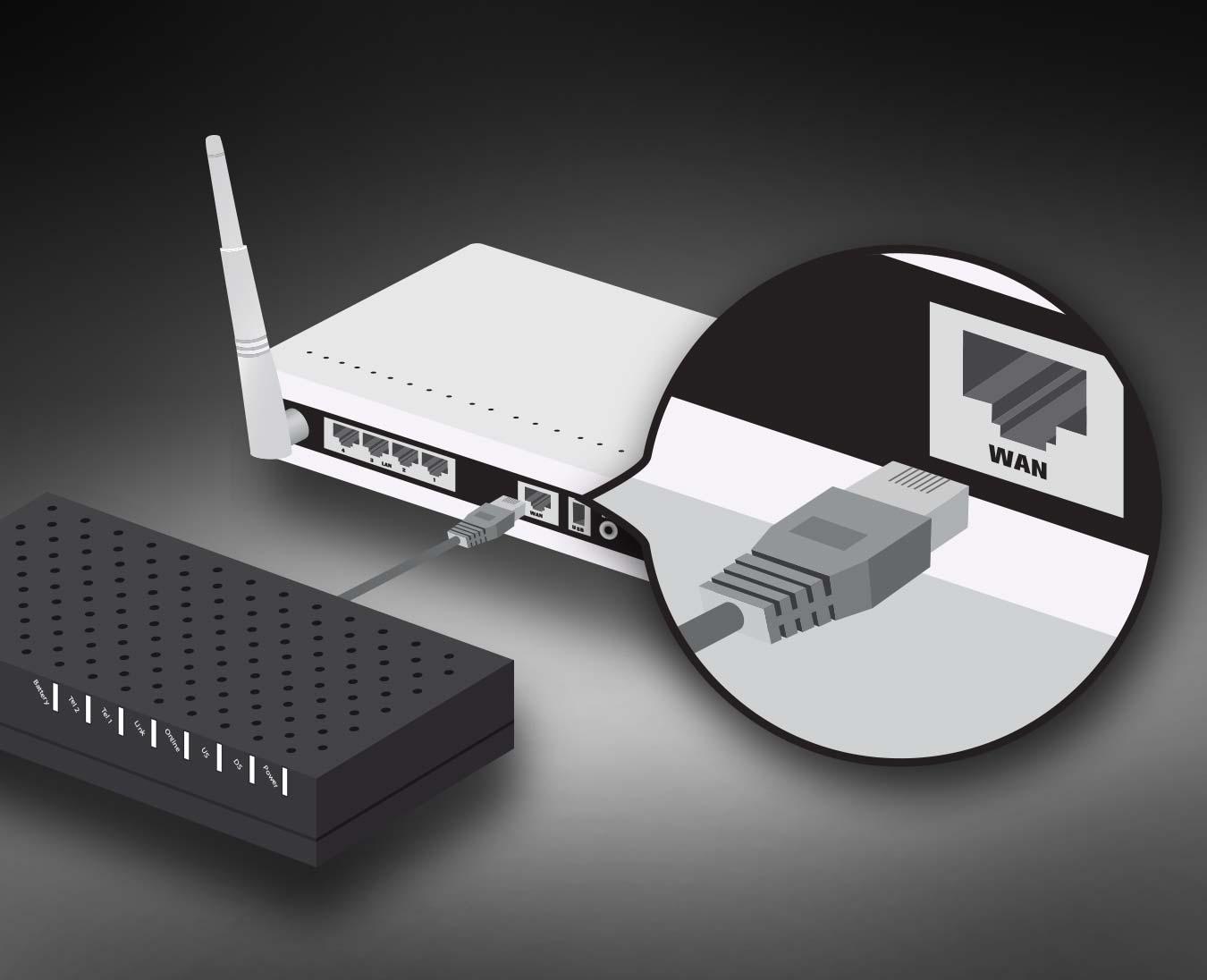 Videotron DIR825 Wi-Fi router